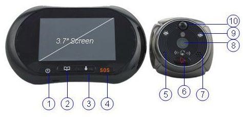"""Внутренний блок видеоглазка """"SITITEK iHome3"""": 1 — кнопка включения, 2 — регулировка громкости (+), 3 — microUSB-порт, 4 — слот для флеш-карты, 5 — слот для SIM-карты, 6 — регулировка громкости (-), 7 — обрезиненный корпус, 8 — сенсорный дисплей, 9 — кнопка включения экрана"""