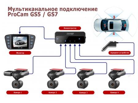 Автомобильный видеорегистратор ProCam GS7