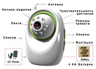 Камера BM-8209